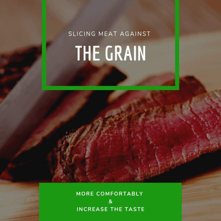 Slicing Meat Against the Grain