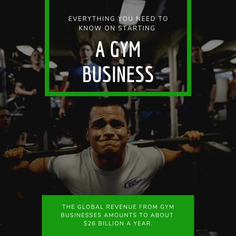 Starting a Gym Business