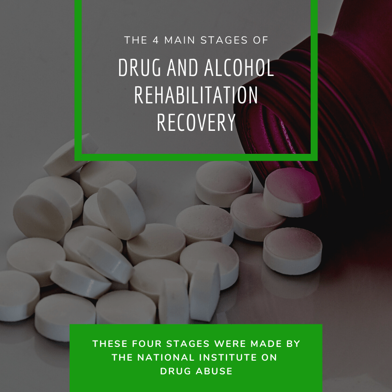 Drug and Alcohol Rehabilitation Recovery